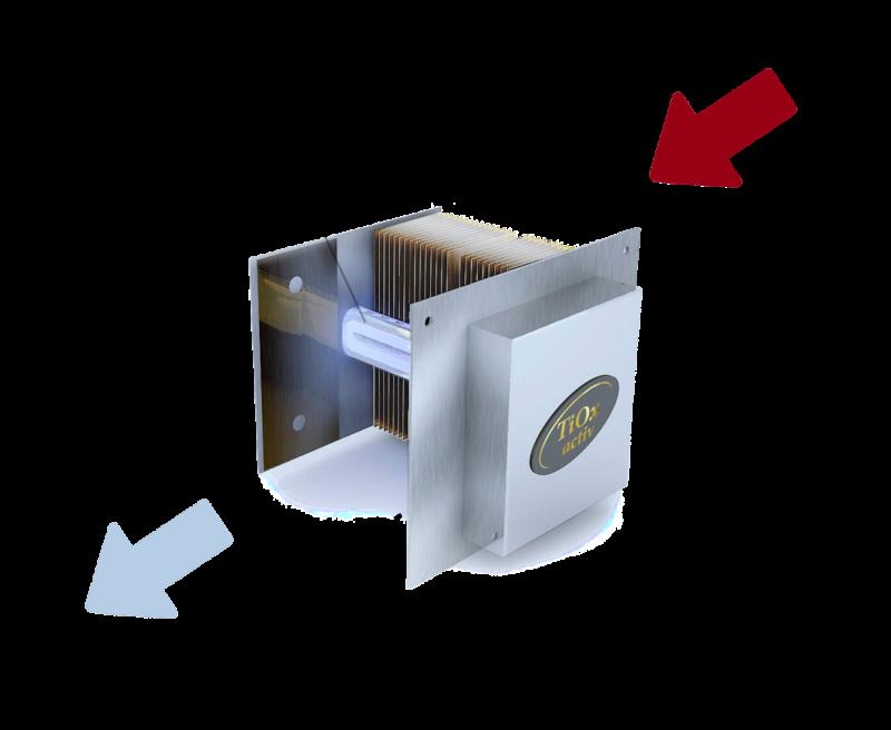 Устройство модуля TiOx Activ