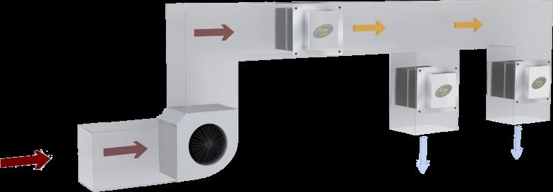 Системы приточной вентиляции для очискти воздуха